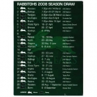 2008 South Sydney Rabbitohs NRL Season Draw Magnet